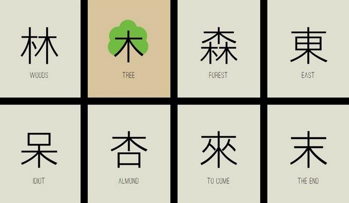 Шао Лянь / «Chineasy» - дерево…/ https://www.chineasy.com /2010
